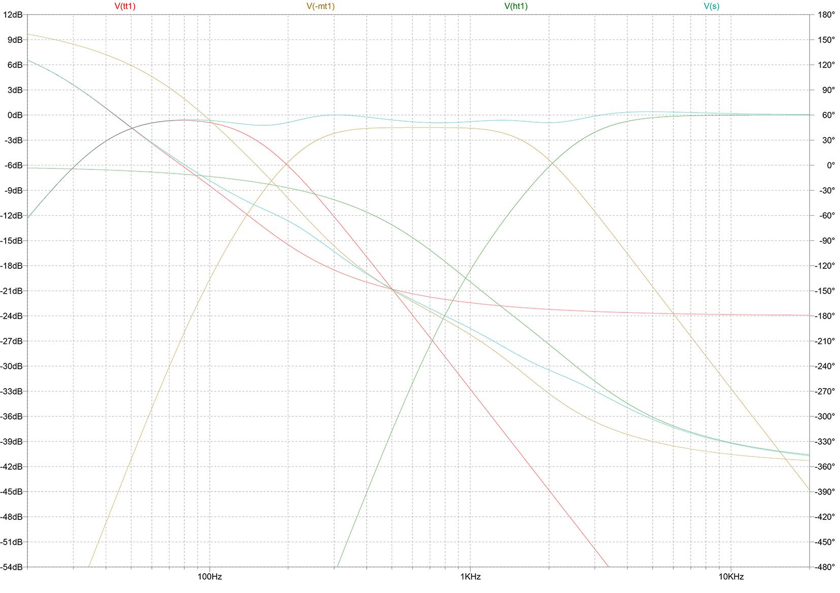 3-Wege_Bu2_passiv_Phase_LS
