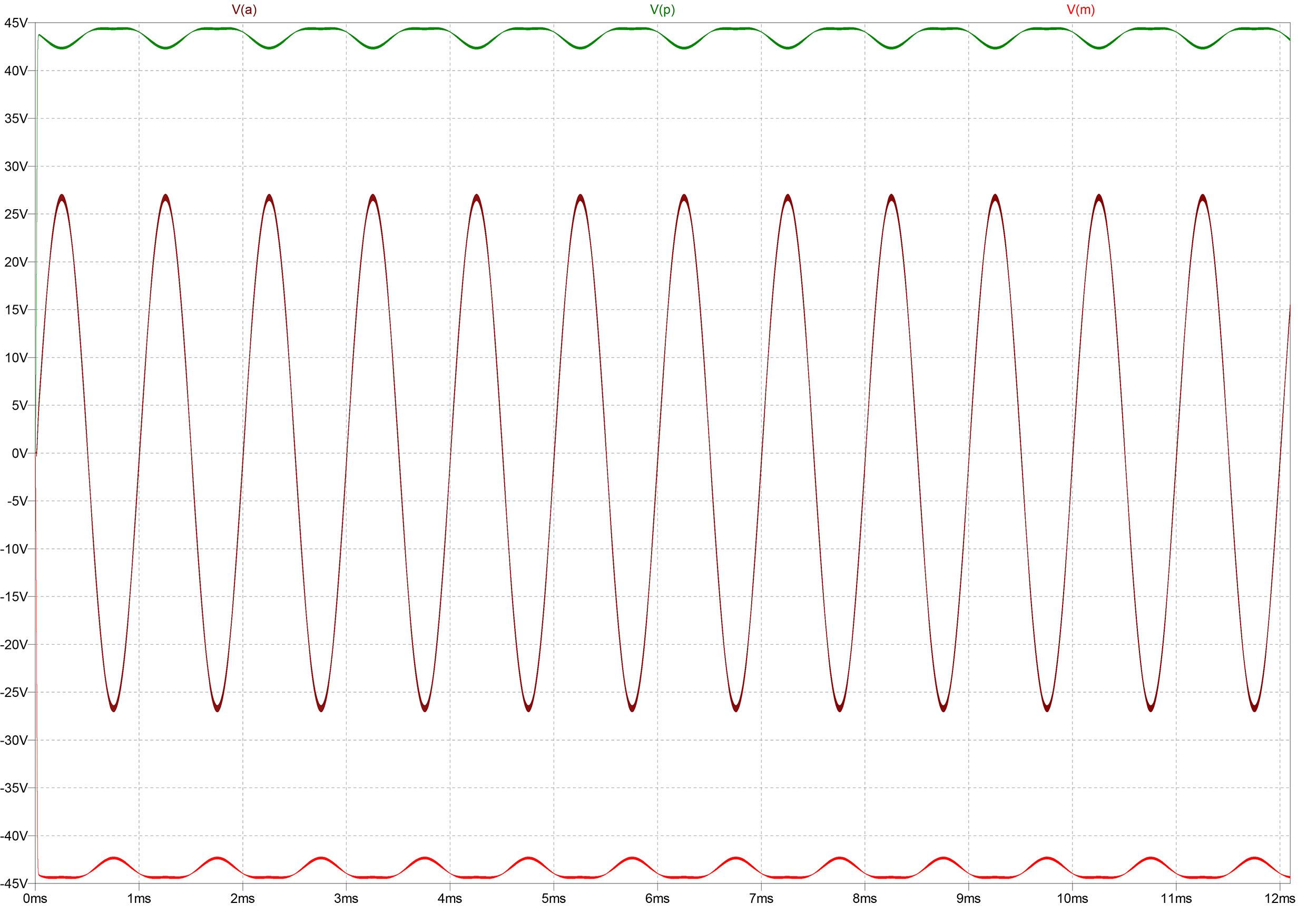 OL-PWM44_0R3_plot